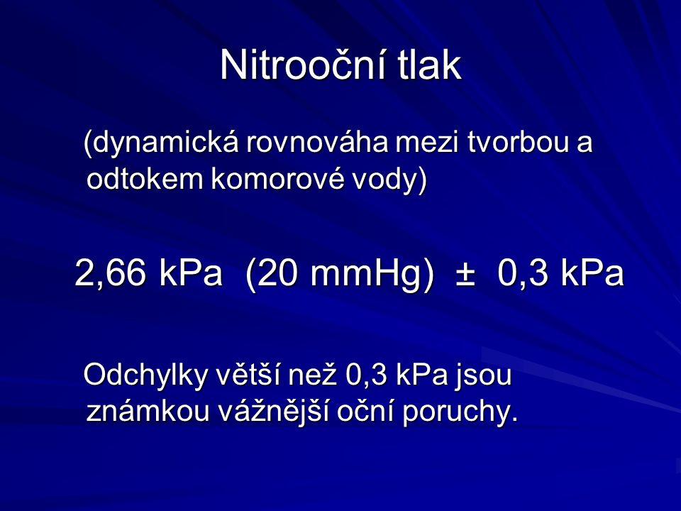 Nitrooční tlak (dynamická rovnováha mezi tvorbou a odtokem komorové vody) (dynamická rovnováha mezi tvorbou a odtokem komorové vody) 2,66 kPa (20 mmHg) ± 0,3 kPa 2,66 kPa (20 mmHg) ± 0,3 kPa Odchylky větší než 0,3 kPa jsou známkou vážnější oční poruchy.
