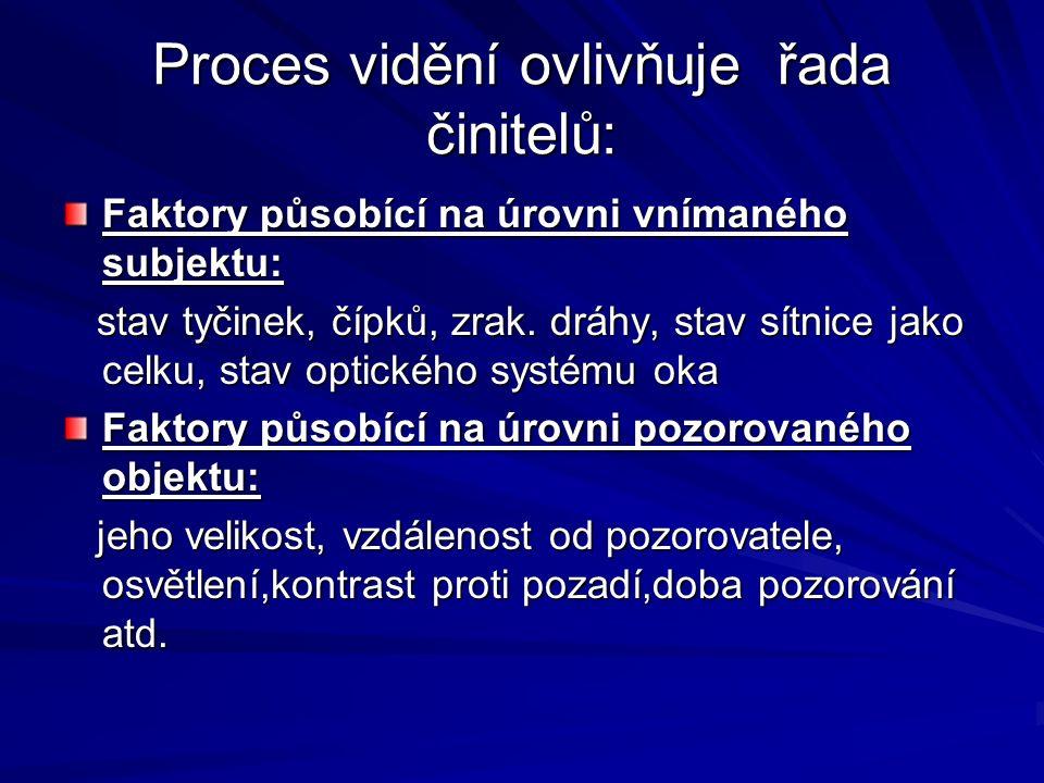 Proces vidění ovlivňuje řada činitelů: Faktory působící na úrovni vnímaného subjektu: stav tyčinek, čípků, zrak.