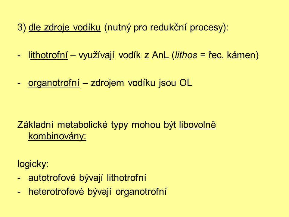 v rámci jednoho organismu mohou být skupiny b.různých metab.