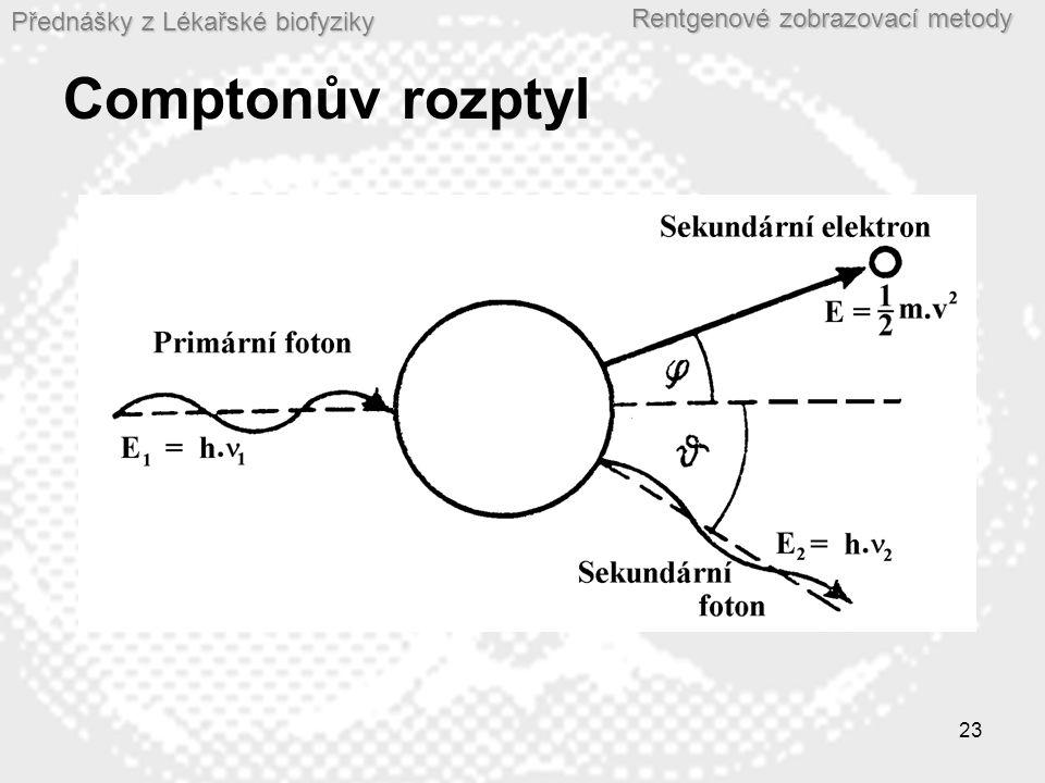 Přednášky z Lékařské biofyziky Rentgenové zobrazovací metody 23 Comptonův rozptyl