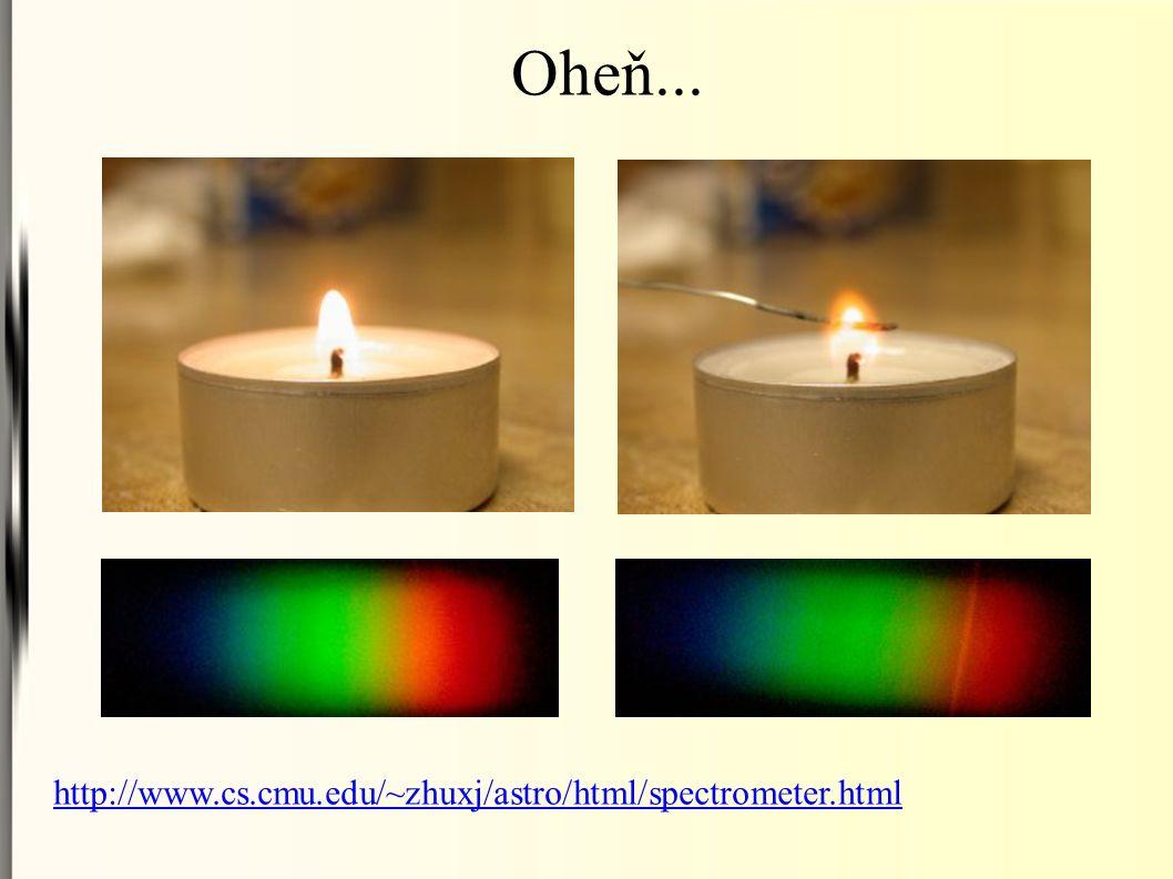 Oheň... http://www.cs.cmu.edu/~zhuxj/astro/html/spectrometer.html
