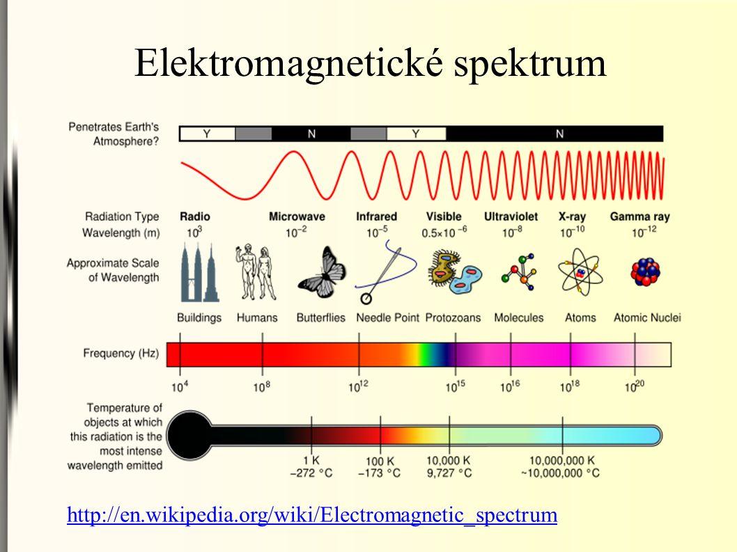 Elektromagnetické spektrum http://en.wikipedia.org/wiki/Electromagnetic_spectrum