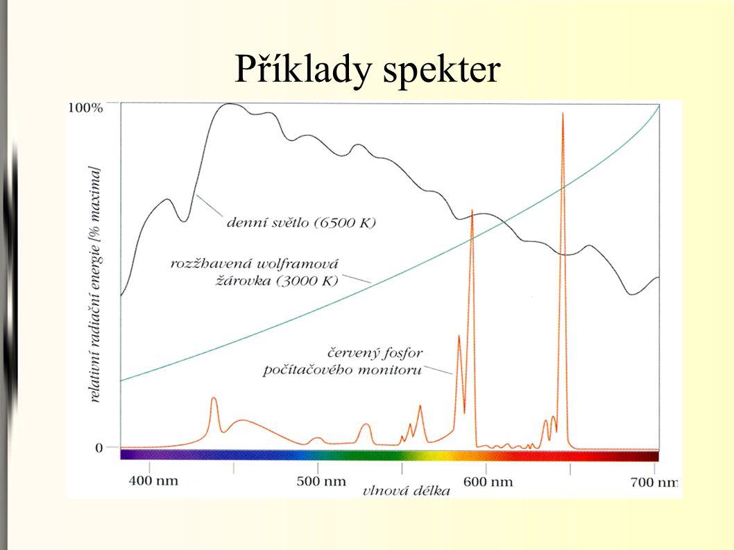 Příklady spekter
