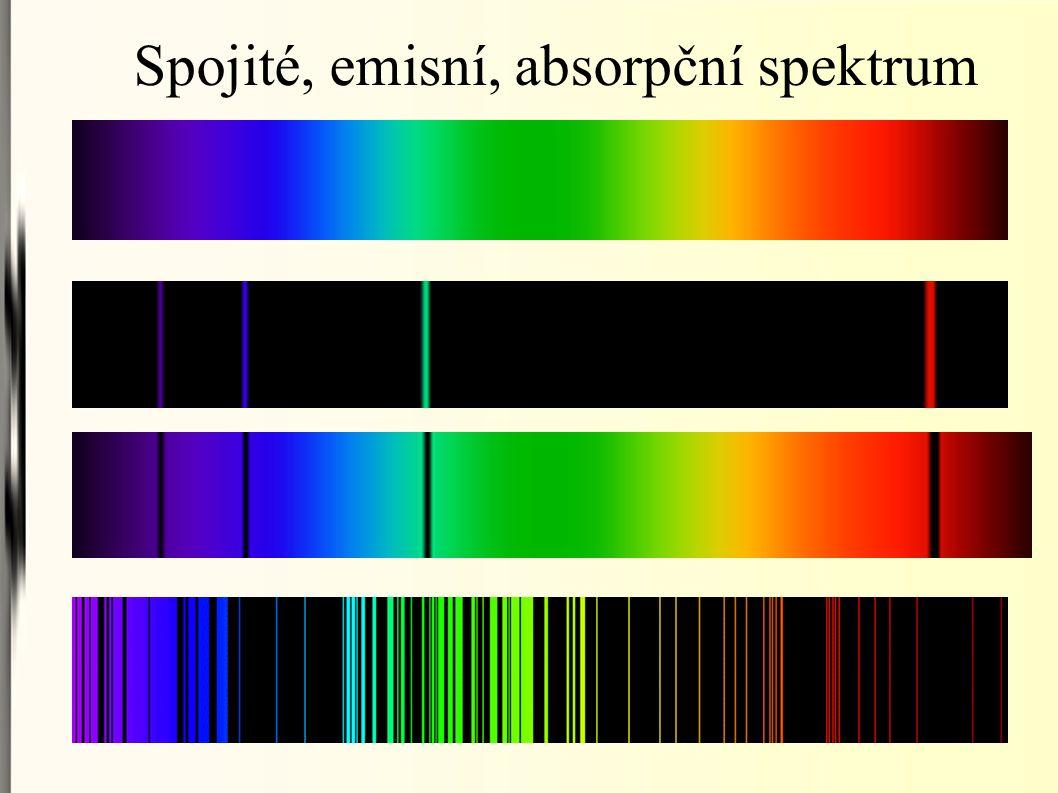 Spojité, emisní, absorpční spektrum
