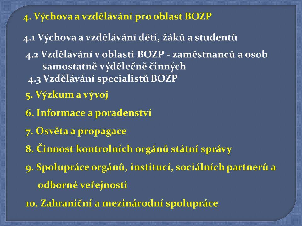 4. Výchova a vzdělávání pro oblast BOZP 4.1 Výchova a vzdělávání dětí, žáků a studentů 4.2 Vzdělávání v oblasti BOZP - zaměstnanců a osob samostatně v