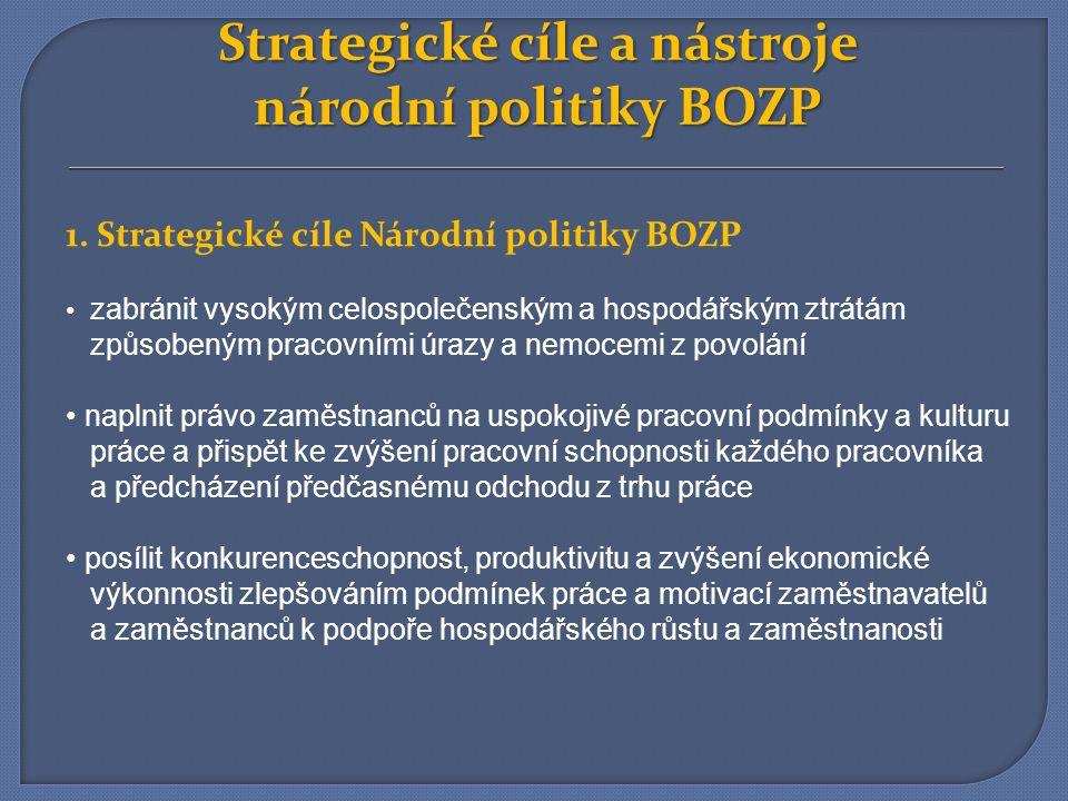 Strategické cíle a nástroje národní politiky BOZP 1.