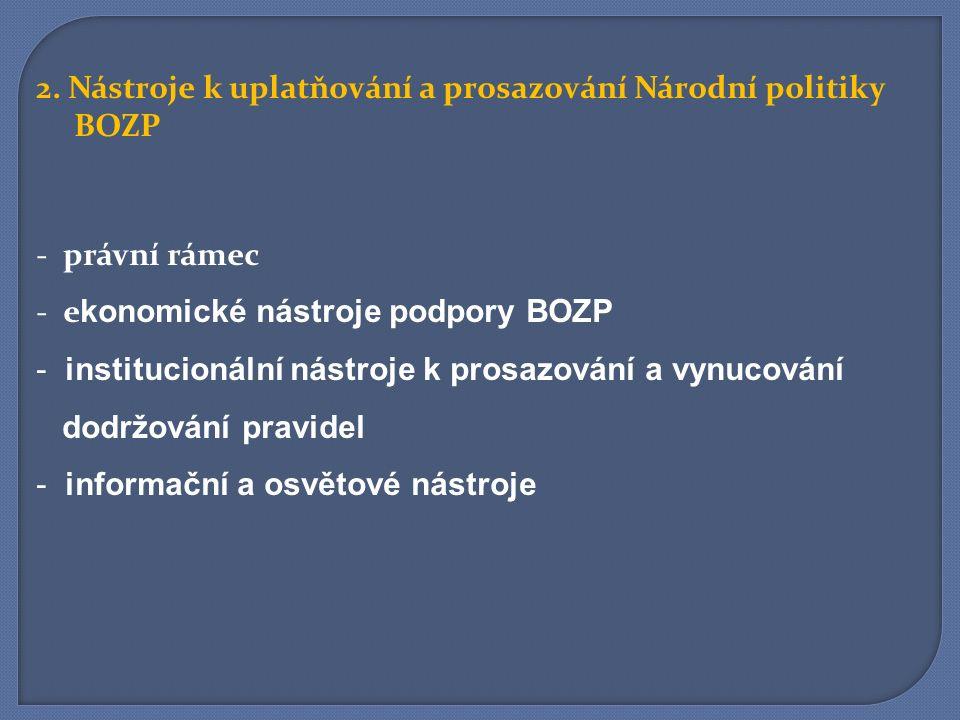 2. Nástroje k uplatňování a prosazování Národní politiky BOZP - právní rámec - e konomické nástroje podpory BOZP - institucionální nástroje k prosazov