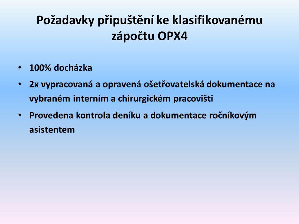 Požadavky připuštění ke klasifikovanému zápočtu OPX4 100% docházka 2x vypracovaná a opravená ošetřovatelská dokumentace na vybraném interním a chirurgickém pracovišti Provedena kontrola deníku a dokumentace ročníkovým asistentem