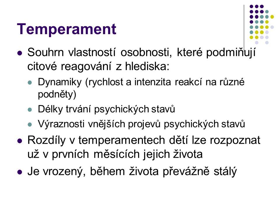 Klasická typologie temperamentu osobnosti Starověké Řecko – lékaři Hippokrates a Galenos Užívá se nejdéle 4 temperamentové typy podle převažujících tekutin v těle – sangvinik, cholerik, melancholik, flegmatik Obrázky: http://cs.wikipedia.org/wiki/Soubor:Hippocrates_rubens.jpg http://cs.wikipedia.org/wiki/Soubor:Galen_detail.jpg