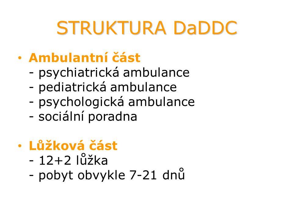 STRUKTURA DaDDC Ambulantní část - psychiatrická ambulance - pediatrická ambulance - psychologická ambulance - sociální poradna Lůžková část - 12+2 lůžka - pobyt obvykle 7-21 dnů