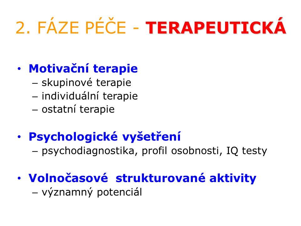 TERAPEUTICKÁ 2.