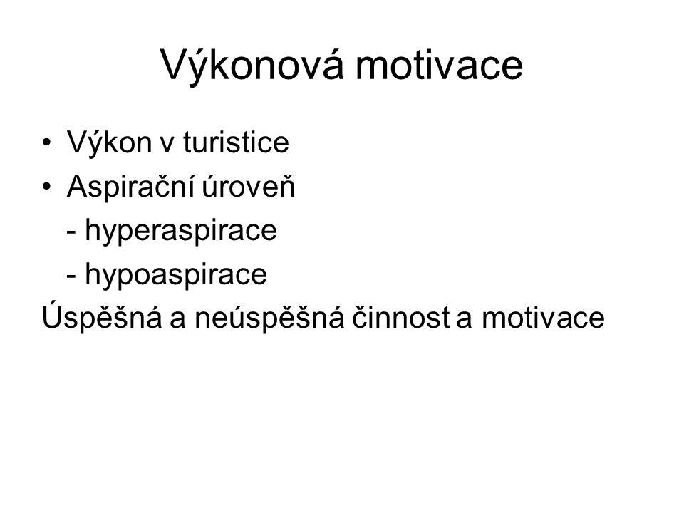 Výkonová motivace Výkon v turistice Aspirační úroveň - hyperaspirace - hypoaspirace Úspěšná a neúspěšná činnost a motivace