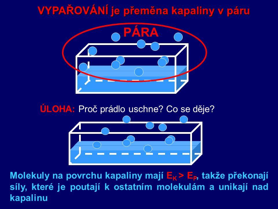 VYPAŘOVÁNÍ je přeměna kapaliny v páru ÚLOHA: Proč prádlo uschne? Co se děje? Molekuly na povrchu kapaliny mají E K > E P, takže překonají síly, které