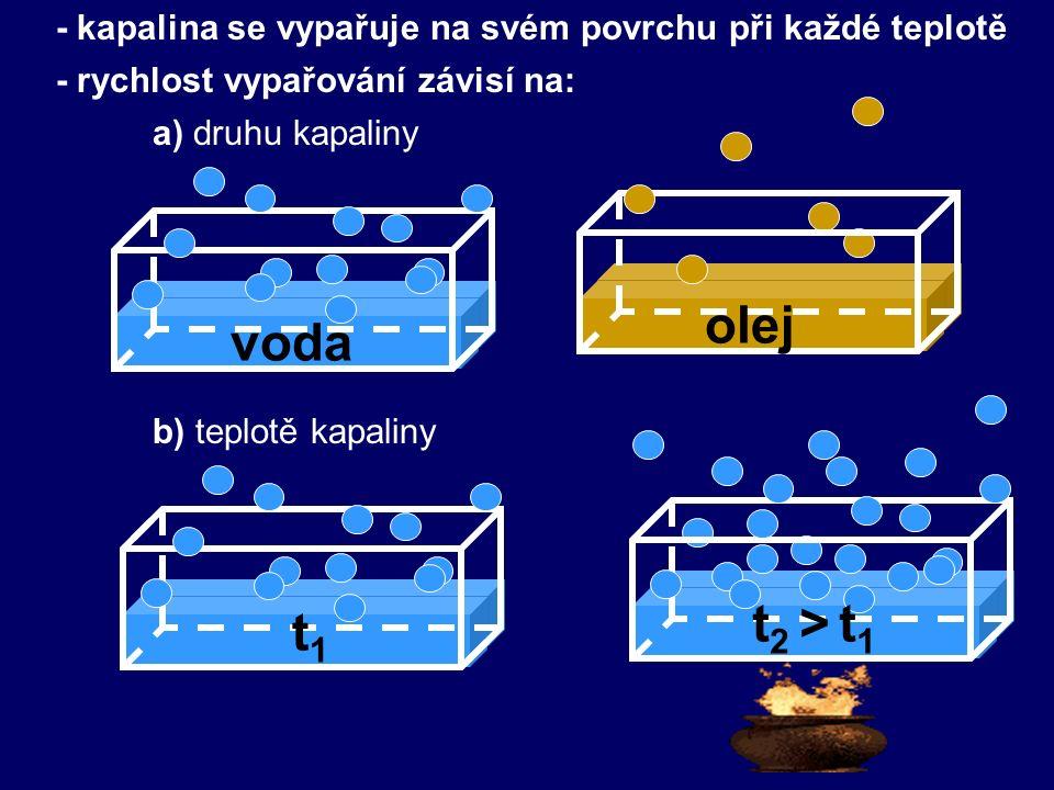 - kapalina se vypařuje na svém povrchu při každé teplotě - rychlost vypařování závisí na: a) druhu kapaliny b) teplotě kapaliny voda olej t1t1 t 2 > t