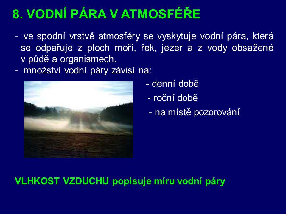 8. VODNÍ PÁRA V ATMOSFÉŘE - - ve spodní vrstvě atmosféry se vyskytuje vodní pára, která se odpařuje z ploch moří, řek, jezer a z vody obsažené v půdě