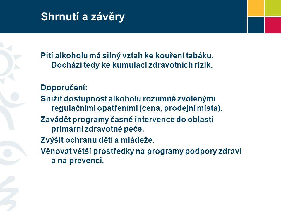 Shrnutí a závěry Pití alkoholu má silný vztah ke kouření tabáku. Dochází tedy ke kumulaci zdravotních rizik. Doporučení: Snížit dostupnost alkoholu ro