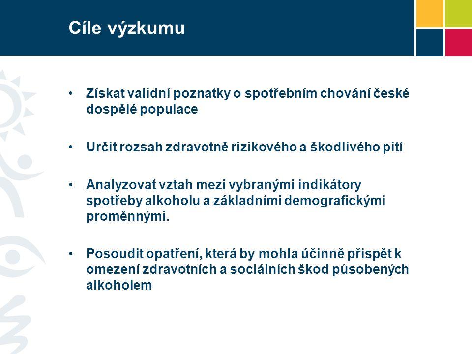 Cíle výzkumu Získat validní poznatky o spotřebním chování české dospělé populace Určit rozsah zdravotně rizikového a škodlivého pití Analyzovat vztah mezi vybranými indikátory spotřeby alkoholu a základními demografickými proměnnými.