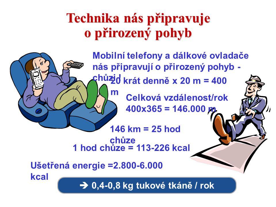 100 g = 3,1 g vlákniny 100 g = 247 kJ = 7 minut ostré chůze