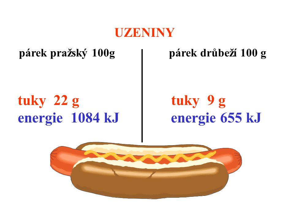 UZENINY párek pražský 100g párek drůbeží 100 g tuky 22 g tuky 9 g energie 1084 kJ energie 655 kJ