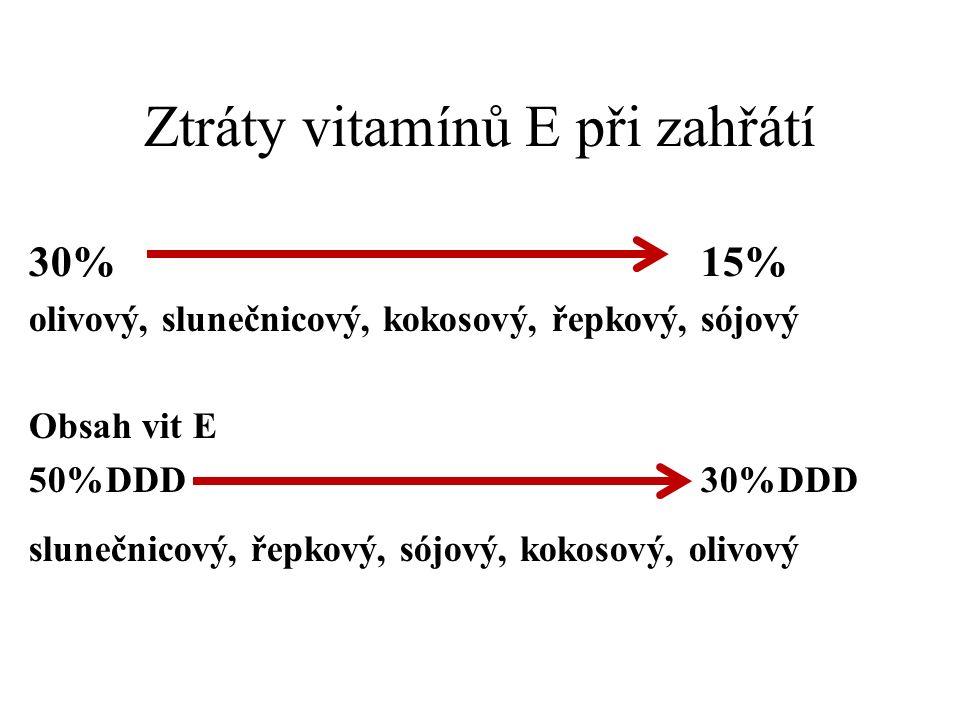 Ztráty vitamínů E při zahřátí 30%15% olivový, slunečnicový, kokosový, řepkový, sójový Obsah vit E 50%DDD30%DDD slunečnicový, řepkový, sójový, kokosový, olivový