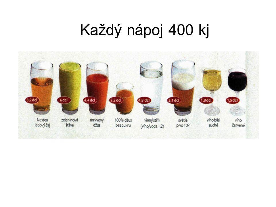 100 g = 2,6 - 2,8 g vlákniny 100 g = 135 - 142 kJ < 4 minuty ostré chůze