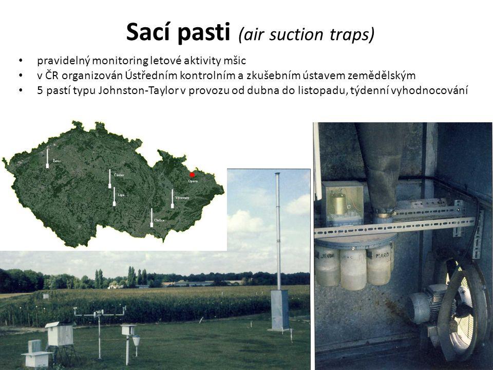 Sací pasti (air suction traps) pravidelný monitoring letové aktivity mšic v ČR organizován Ústředním kontrolním a zkušebním ústavem zemědělským 5 pastí typu Johnston-Taylor v provozu od dubna do listopadu, týdenní vyhodnocování