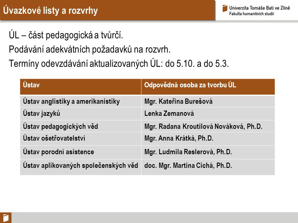 Interní audit (2011) Zaměření: kontrola kompatibility ÚL s rozvrhy, naplnění fondu pracovní doby – pedagogická (PČ) a tvůrčí činnost (TČ), hodnocení kvality výuky, prováděných hospitací ve výuce.