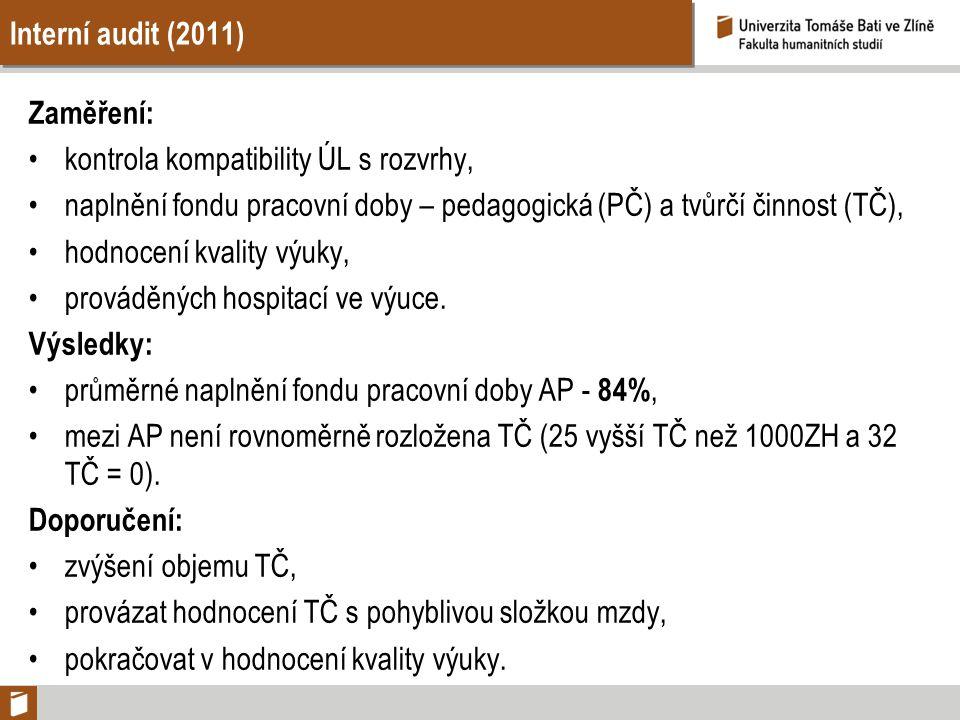 Interní audit (2011) Zaměření: kontrola kompatibility ÚL s rozvrhy, naplnění fondu pracovní doby – pedagogická (PČ) a tvůrčí činnost (TČ), hodnocení k