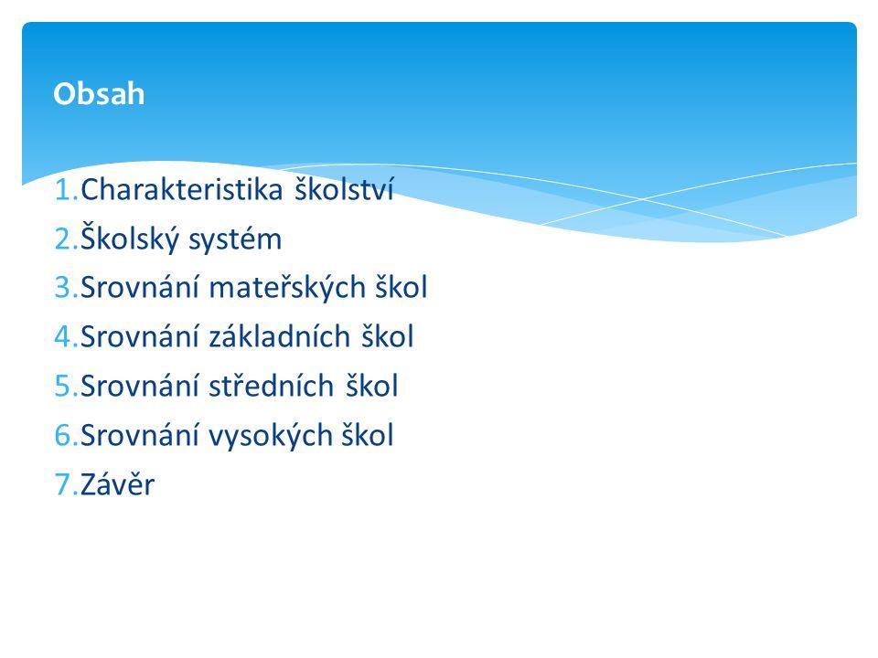 1.Charakteristika školství 2.Školský systém 3.Srovnání mateřských škol 4.Srovnání základních škol 5.Srovnání středních škol 6.Srovnání vysokých škol 7.Závěr Obsah