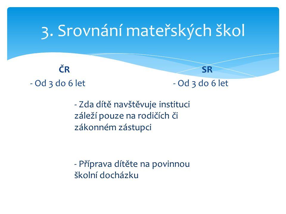 ČRSR- Od 3 do 6 let 3.
