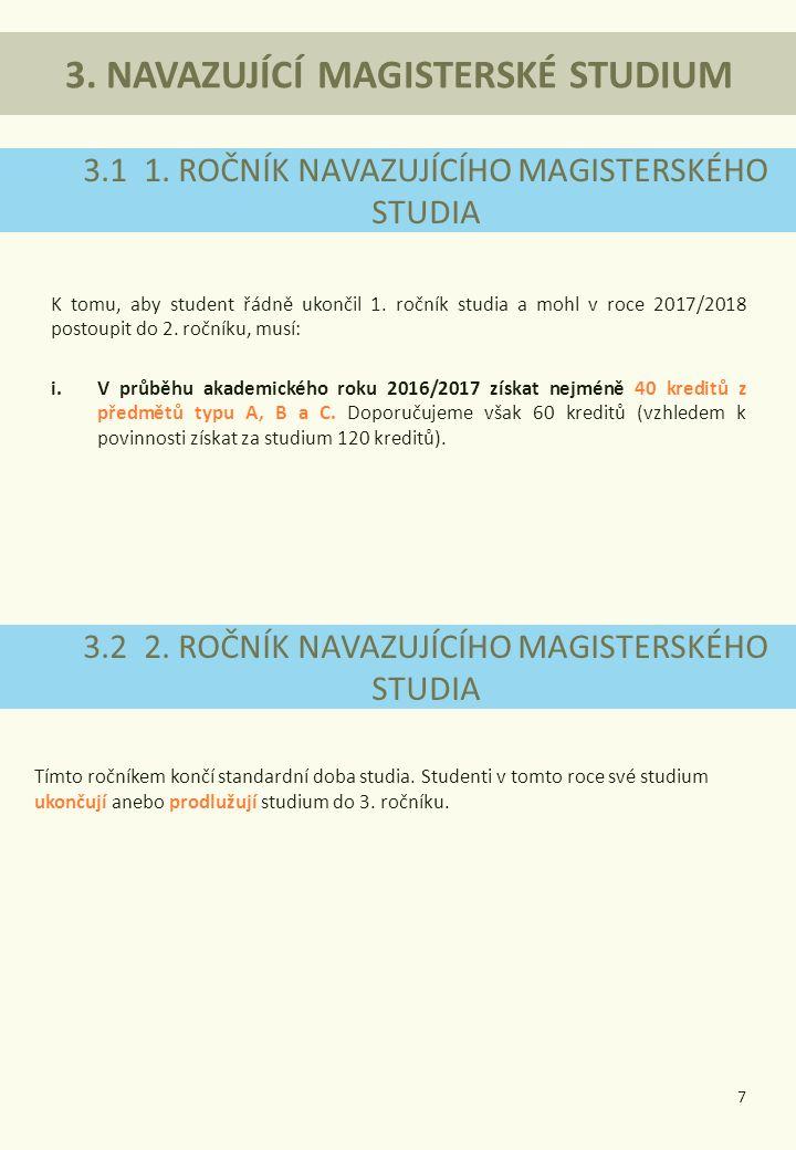3. NAVAZUJÍCÍ MAGISTERSKÉ STUDIUM K tomu, aby student řádně ukončil 1.