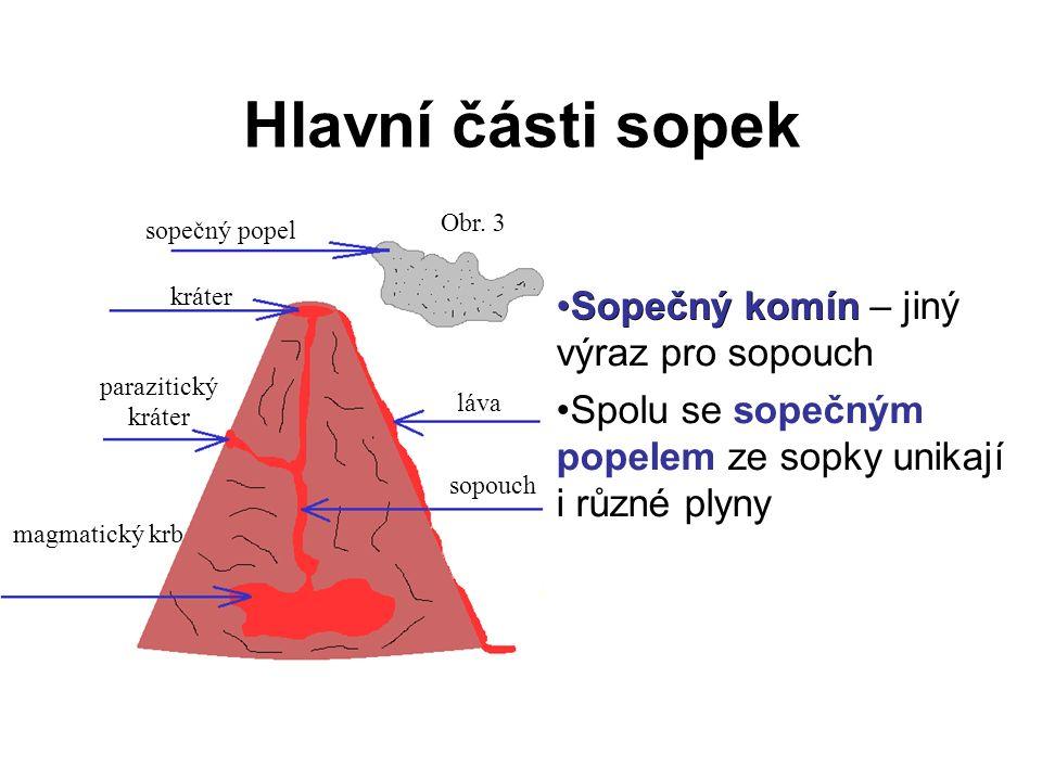 Hlavní části sopek Sopečný komínSopečný komín – jiný výraz pro sopouch Spolu se sopečným popelem ze sopky unikají i různé plyny sopečný popel kráter l