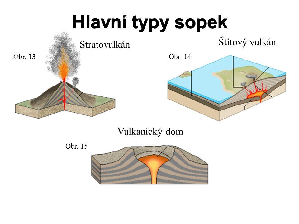 Hlavní typy sopek Štítový vulkán Stratovulkán Vulkanický dóm Obr. 13Obr. 14 Obr. 15