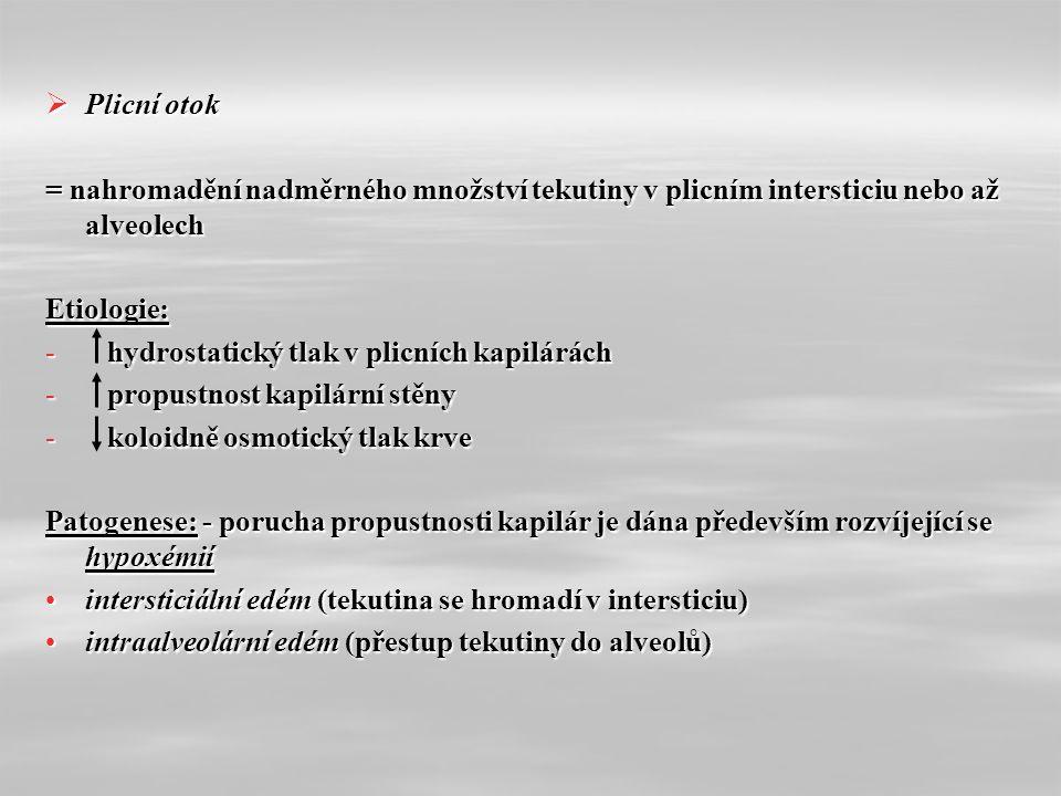  Plicní otok = nahromadění nadměrného množství tekutiny v plicním intersticiu nebo až alveolech Etiologie: - hydrostatický tlak v plicních kapilárách - propustnost kapilární stěny - koloidně osmotický tlak krve Patogenese: - porucha propustnosti kapilár je dána především rozvíjející se hypoxémií intersticiální edém (tekutina se hromadí v intersticiu)intersticiální edém (tekutina se hromadí v intersticiu) intraalveolární edém (přestup tekutiny do alveolů)intraalveolární edém (přestup tekutiny do alveolů)