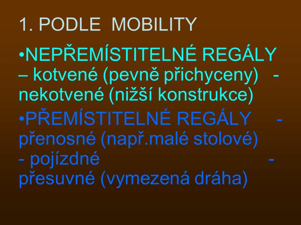 1. PODLE MOBILITY NEPŘEMÍSTITELNÉ REGÁLY – kotvené (pevně přichyceny) - nekotvené (nižší konstrukce) PŘEMÍSTITELNÉ REGÁLY - přenosné (např.malé stolov