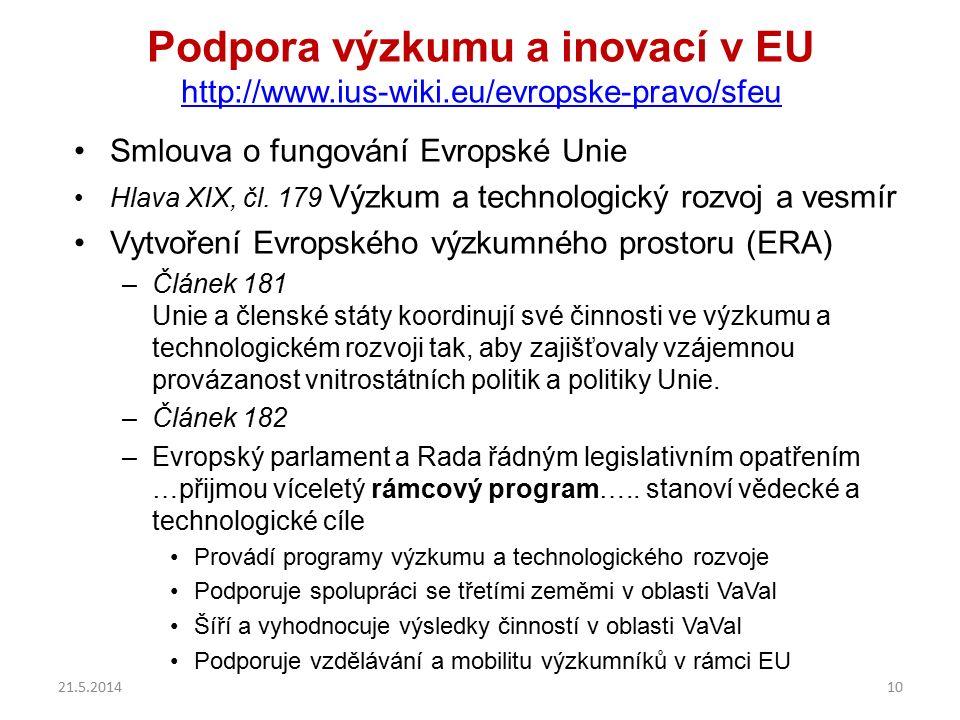 Podpora výzkumu a inovací v EU http://www.ius-wiki.eu/evropske-pravo/sfeu http://www.ius-wiki.eu/evropske-pravo/sfeu Smlouva o fungování Evropské Unie Hlava XIX, čl.