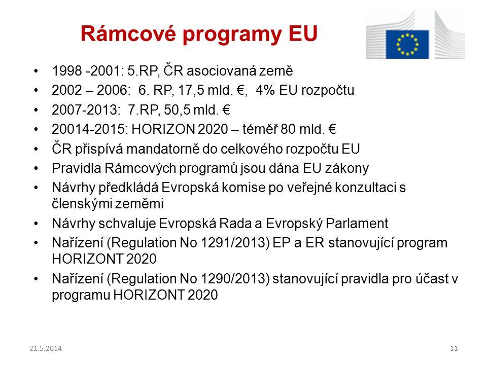 Rámcové programy EU 1998 -2001: 5.RP, ČR asociovaná země 2002 – 2006: 6. RP, 17,5 mld. €, 4% EU rozpočtu 2007-2013: 7.RP, 50,5 mld. € 20014-2015: HORI