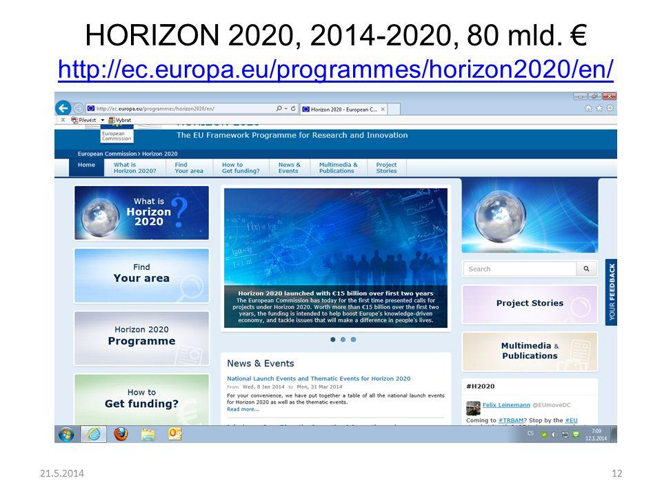 HORIZON 2020, 2014-2020, 80 mld. € http://ec.europa.eu/programmes/horizon2020/en/ http://ec.europa.eu/programmes/horizon2020/en/ 21.5.201412