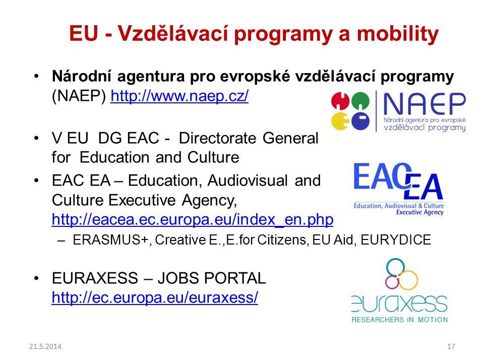 EU - Vzdělávací programy a mobility Národní agentura pro evropské vzdělávací programy (NAEP) http://www.naep.cz/http://www.naep.cz/ V EU DG EAC - Directorate General for Education and Culture EAC EA – Education, Audiovisual and Culture Executive Agency, http://eacea.ec.europa.eu/index_en.php http://eacea.ec.europa.eu/index_en.php –ERASMUS+, Creative E.,E.for Citizens, EU Aid, EURYDICE EURAXESS – JOBS PORTAL http://ec.europa.eu/euraxess/ http://ec.europa.eu/euraxess/ 21.5.201417