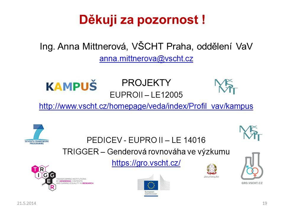 Děkuji za pozornost ! Ing. Anna Mittnerová, VŠCHT Praha, oddělení VaV anna.mittnerova@vscht.cz PROJEKTY EUPROII – LE12005 http://www.vscht.cz/homepage