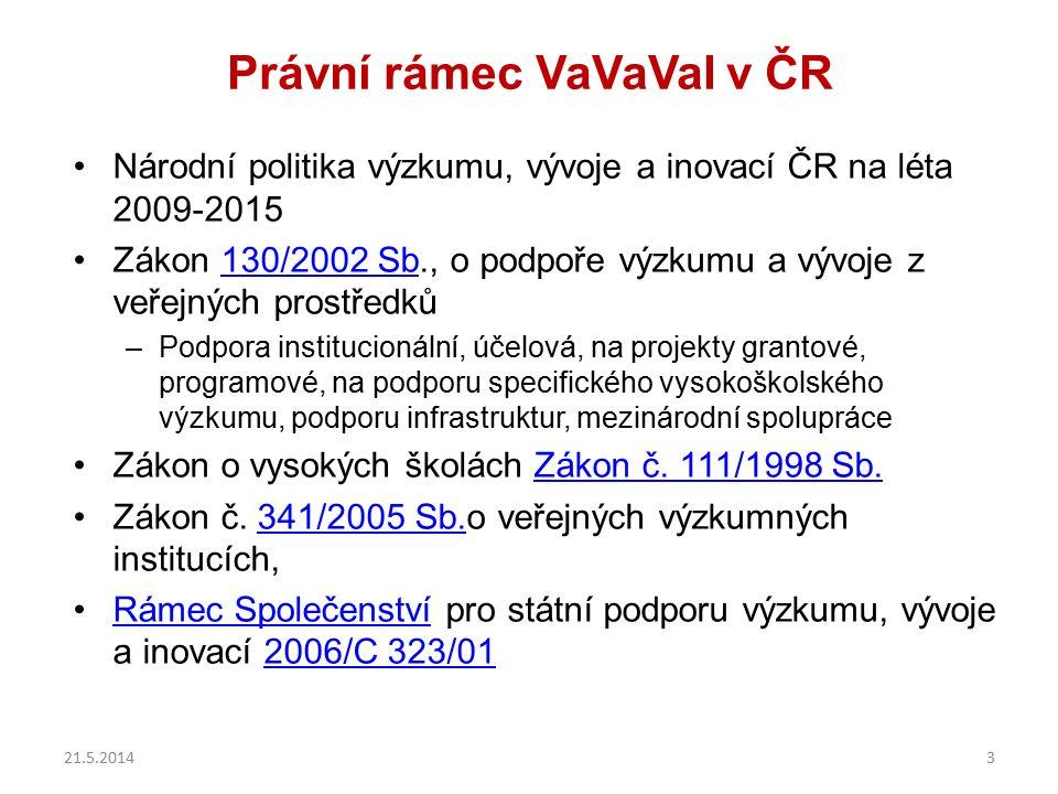 Právní rámec VaVaVaI v ČR Národní politika výzkumu, vývoje a inovací ČR na léta 2009-2015 Zákon 130/2002 Sb., o podpoře výzkumu a vývoje z veřejných p