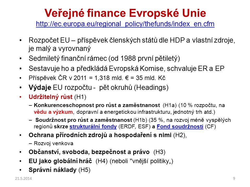 Veřejné finance Evropské Unie http://ec.europa.eu/regional_policy/thefunds/index_en.cfm http://ec.europa.eu/regional_policy/thefunds/index_en.cfm Rozpočet EU – příspěvek členských států dle HDP a vlastní zdroje, je malý a vyrovnaný Sedmiletý finanční rámec (od 1988 první pětiletý) Sestavuje ho a předkládá Evropská Komise, schvaluje ER a EP Příspěvek ČR v 2011 = 1,318 mld.