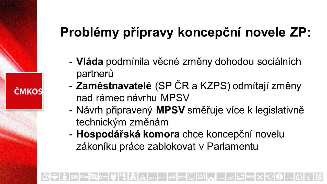 Problémy přípravy koncepční novele ZP: -Vláda podmínila věcné změny dohodou sociálních partnerů -Zaměstnavatelé (SP ČR a KZPS) odmítají změny nad ráme