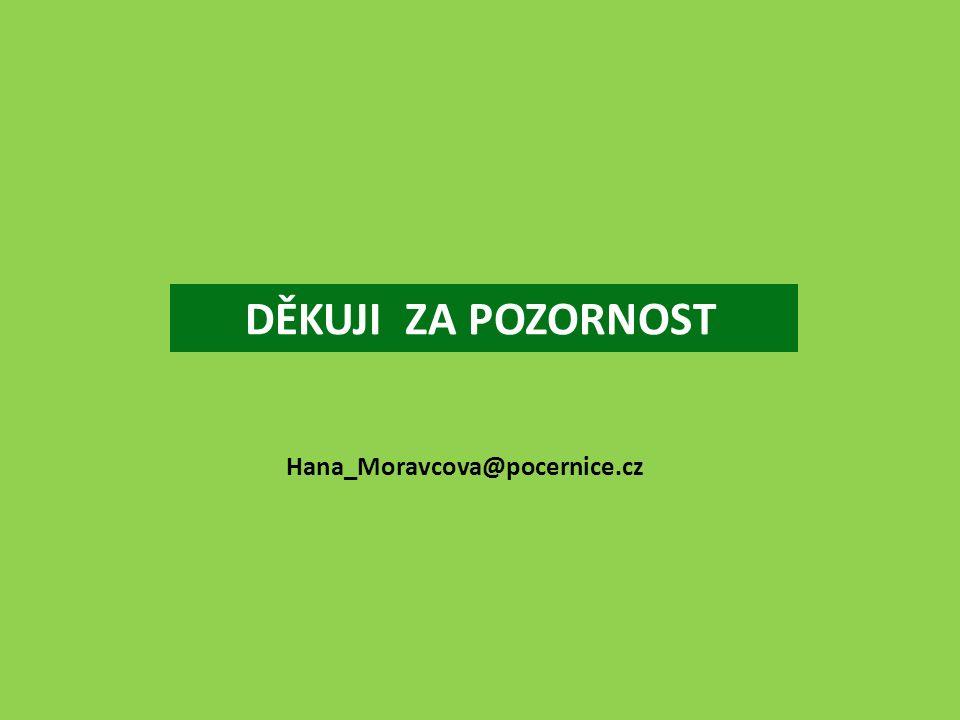 DĚKUJI ZA POZORNOST Hana_Moravcova@pocernice.cz