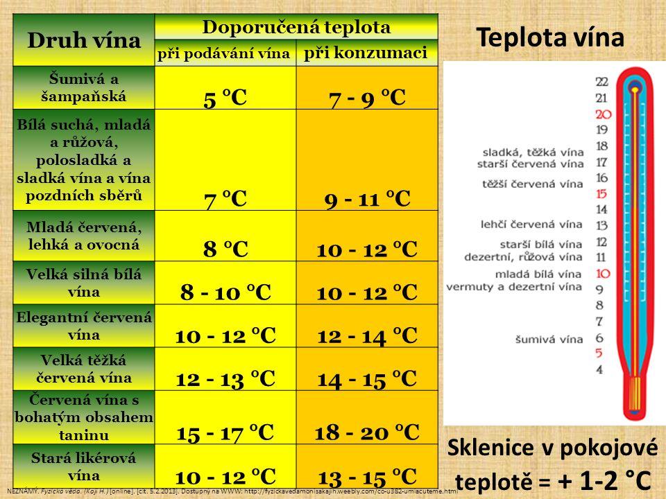 Teplota vína Sklenice v pokojové teplotě = + 1-2 °C Druh vína Doporučená teplota při podávání vína při konzumaci Šumivá a šampaňská 5 °C7 - 9 °C Bílá