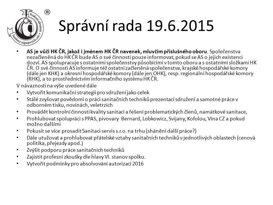 Správní rada 19.6.2015 AS je vůči HK ČR, jakož i jménem HK ČR navenek, mluvčím příslušného oboru.