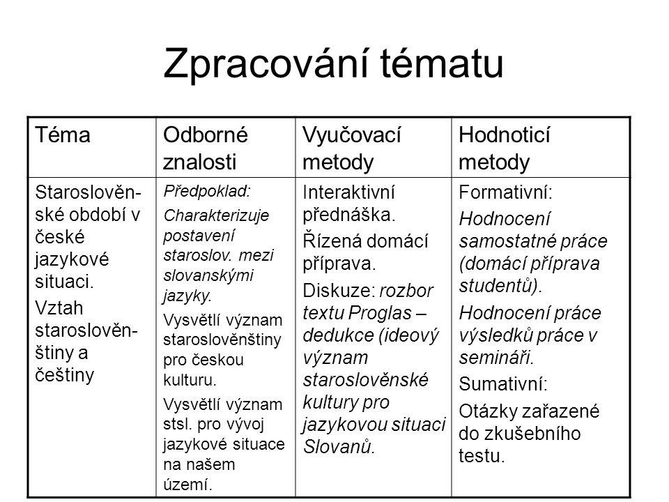 Zpracování tématu TémaOdborné znalosti Vyučovací metody Hodnoticí metody Staroslověn- ské období v české jazykové situaci.