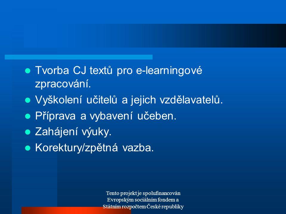 Tento projekt je spolufinancován Evropským sociálním fondem a Státním rozpočtem České republiky Tvorba CJ textů pro e-learningové zpracování.