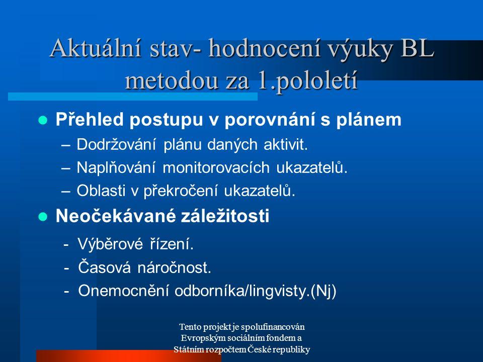 Tento projekt je spolufinancován Evropským sociálním fondem a Státním rozpočtem České republiky Aktuální stav- hodnocení výuky BL metodou za 1.pololetí Přehled postupu v porovnání s plánem –Dodržování plánu daných aktivit.