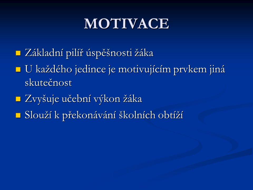 Motivace vychází z: Vnitřní pohnutky – potřeby Vnitřní pohnutky – potřeby Vnější popud – incentiva Vnější popud – incentiva